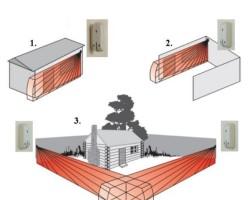 Senzori exteriori perimetrali